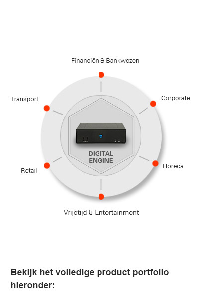 digital engine model per industrie nl